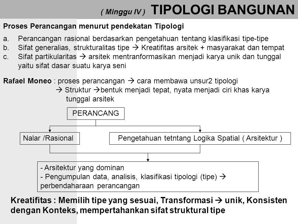 ( Minggu IV ) TIPOLOGI BANGUNAN Proses Perancangan menurut pendekatan Tipologi a.Perancangan rasional berdasarkan pengetahuan tentang klasifikasi tipe