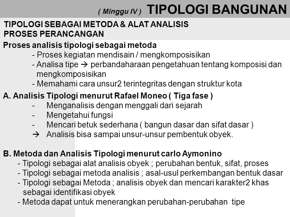 ( Minggu IV ) TIPOLOGI BANGUNAN TIPOLOGI SEBAGAI METODA & ALAT ANALISIS PROSES PERANCANGAN Proses analisis tipologi sebagai metoda - Proses kegiatan m