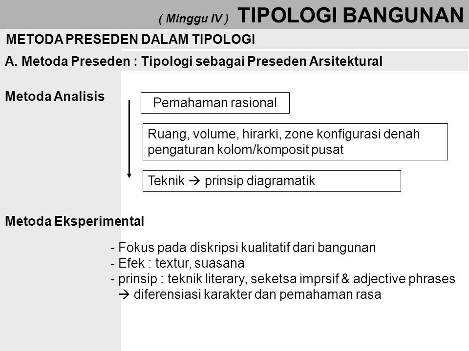 ( Minggu IV ) TIPOLOGI BANGUNAN METODA PRESEDEN DALAM TIPOLOGI A. Metoda Preseden : Tipologi sebagai Preseden Arsitektural Metoda Analisis Pemahaman r