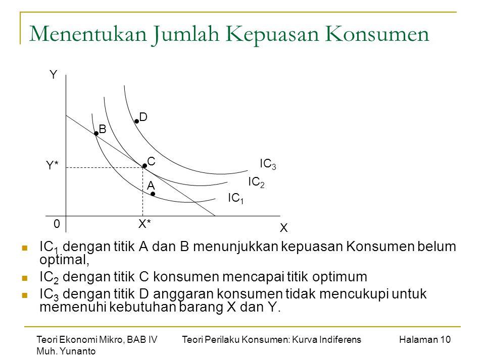 Teori Ekonomi Mikro, BAB IVTeori Perilaku Konsumen: Kurva Indiferens Halaman 10 Muh.