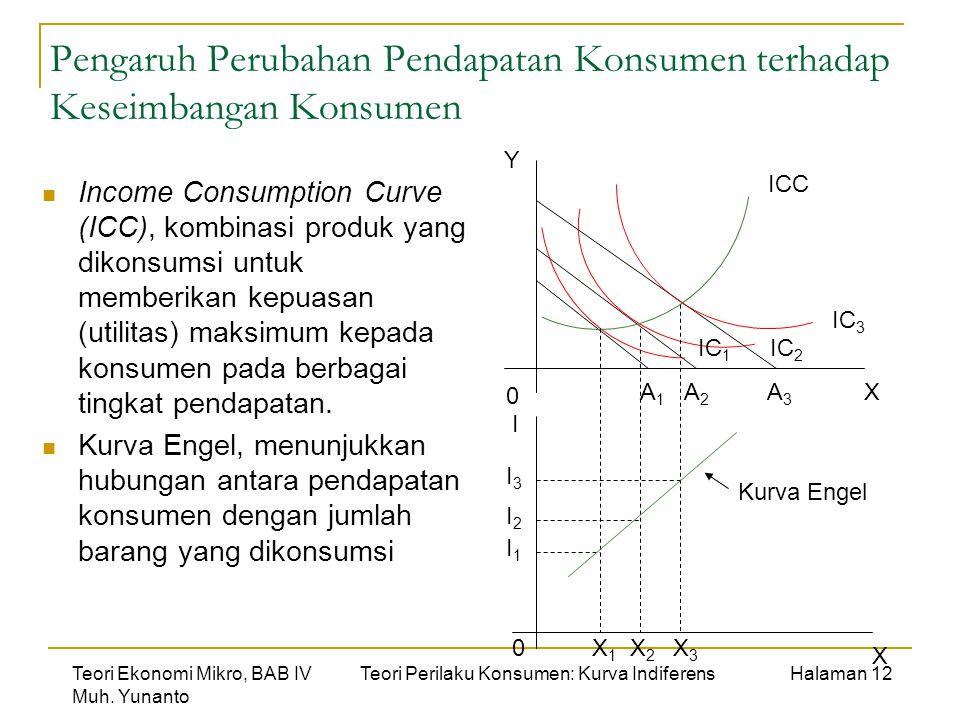 Teori Ekonomi Mikro, BAB IVTeori Perilaku Konsumen: Kurva Indiferens Halaman 12 Muh.