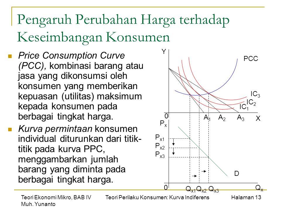 Teori Ekonomi Mikro, BAB IVTeori Perilaku Konsumen: Kurva Indiferens Halaman 13 Muh.