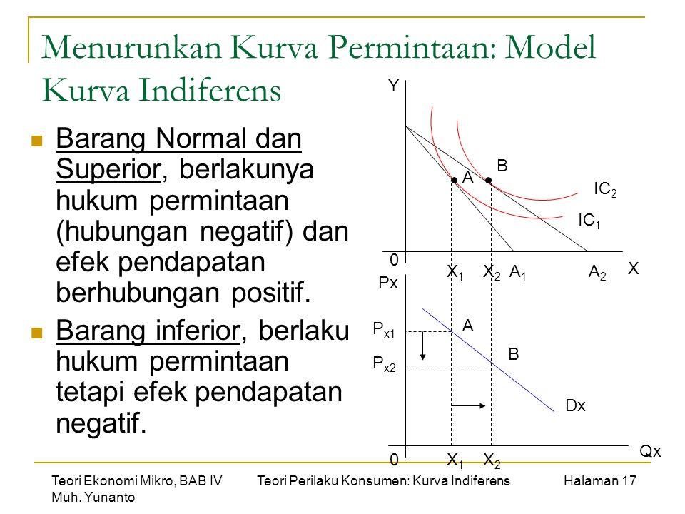 Teori Ekonomi Mikro, BAB IVTeori Perilaku Konsumen: Kurva Indiferens Halaman 17 Muh.