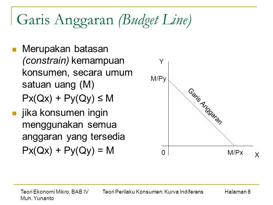 Teori Ekonomi Mikro, BAB IVTeori Perilaku Konsumen: Kurva Indiferens Halaman 9 Muh.