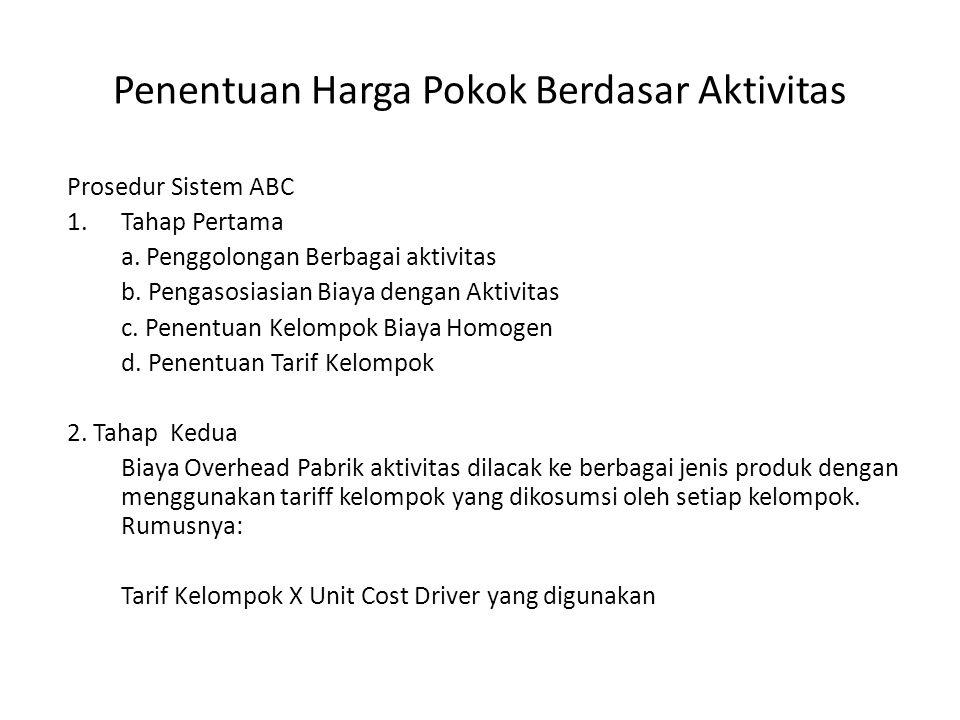 Penentuan Harga Pokok Berdasar Aktivitas Prosedur Sistem ABC 1.Tahap Pertama a. Penggolongan Berbagai aktivitas b. Pengasosiasian Biaya dengan Aktivit