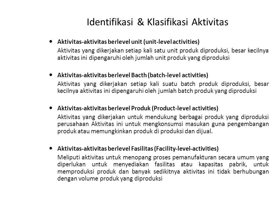 Identifikasi & Klasifikasi Aktivitas Aktivitas-aktivitas berlevel unit (unit-level activities) Aktivitas yang dikerjakan setiap kali satu unit produk diproduksi, besar kecilnya aktivitas ini dipengaruhi oleh jumlah unit produk yang diproduksi Aktivitas-aktivitas berlevel Bacth (batch-level activities) Aktivitas yang dikerjakan setiap kali suatu batch produk diproduksi, besar kecilnya aktivitas ini dipengaruhi oleh jumlah batch produk yang diproduksi Aktivitas-aktivitas berlevel Produk (Product-level activities) Aktivitas yang dikerjakan untuk mendukung berbagai produk yang diproduksi perusahaan Aktivitas ini untuk mengkonsumsi masukan guna pengembangan produk atau memungkinkan produk di produksi dan dijual.