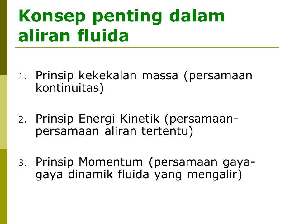Gerakan Fluida  Pengertian Debit Adalah banyaknya fluida yang mengalir melalui penampang pipa atau saluran terbuka tiap detik.