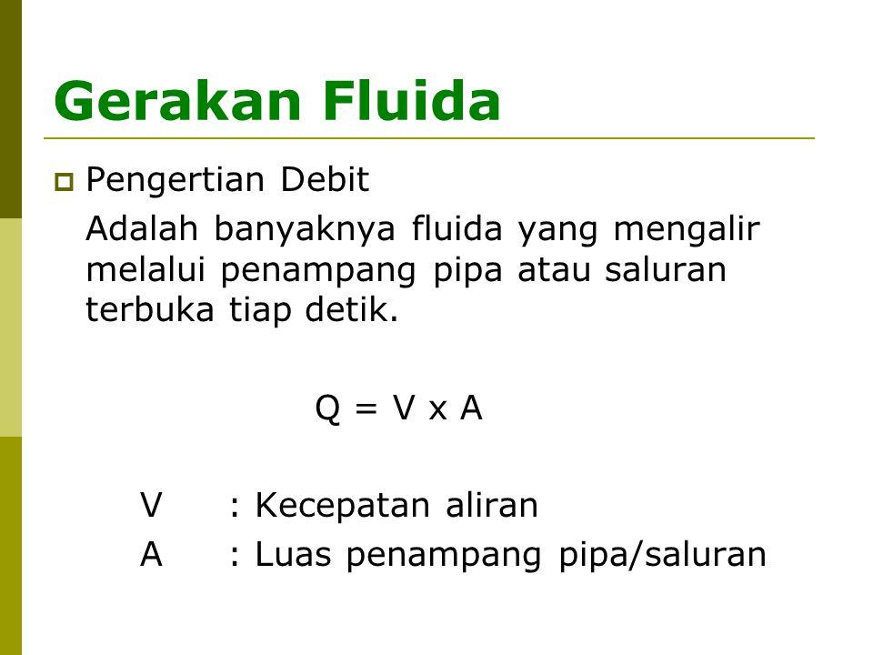 Persamaan Kontinuitas Banyaknya fluida yang mengalir tiap detik pada tiap penampang adalah sama 1 2 3 Q1 = Q2 = Q3 A1 V1 = A2 V2 = A3 V3