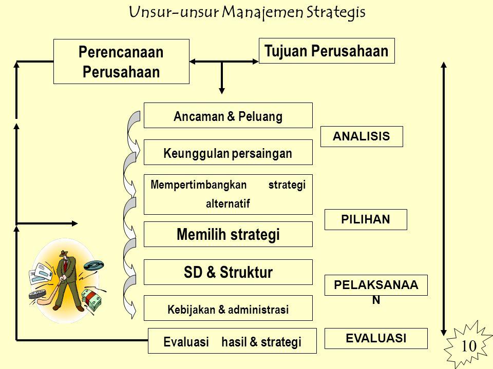 Perencanaan PerushMisi & Tujuan Lingkungan umum Lingkungan industri & internas. Faktor internal Analisis Strategis utama Variasi strategis Pilihan str