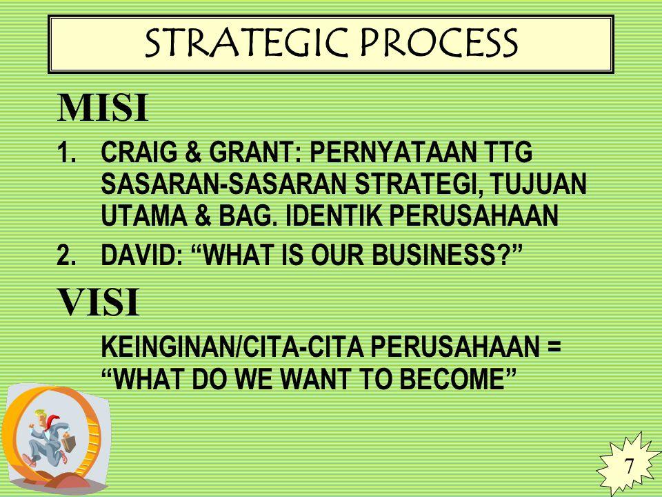 STRATEGIC PROCESS MISI 1.CRAIG & GRANT: PERNYATAAN TTG SASARAN-SASARAN STRATEGI, TUJUAN UTAMA & BAG.
