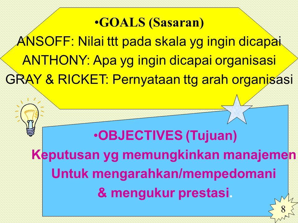 OBJECTIVES (Tujuan) Keputusan yg memungkinkan manajemen Untuk mengarahkan/mempedomani & mengukur prestasi.