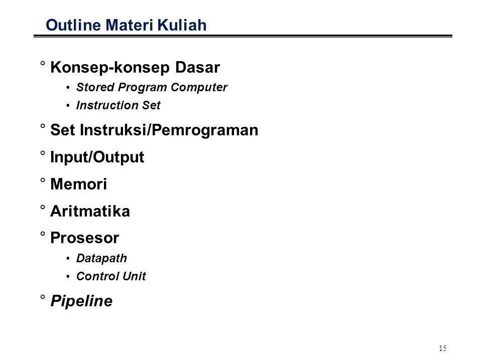 15 Outline Materi Kuliah °Konsep-konsep Dasar Stored Program Computer Instruction Set °Set Instruksi/Pemrograman °Input/Output °Memori °Aritmatika °Prosesor Datapath Control Unit °Pipeline