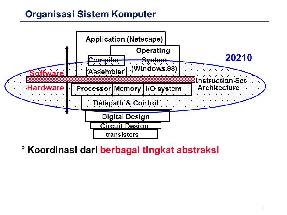 16 Generasi Komputer °I: '46 – '57: UNIVAC 1103 Bahasa Rakitan Vacuum Tube 40.000 instruksi/detik °II: '58 – '64: IBM 7094 Bahasa Tingkat Tinggi (Fortran, Cobol), Kompilator Transistor I/O & Processor Parallelism 200.000 instruksi/detik °III: '65 – '71: IBM System/360, DEC PDP-8 Sistem Operasi Small- & Medium-scale Integrated Circuit (IC) Cache & Virtual Memory, Microprogramming, Pipelining, Parallelism 1.000.000 instruksi/detik °IV: '72 – '77: Apple IIe, IBM PC Large Scale Integrated Circuit (LSI) Microprocessor, PC 10.000.000 instruksi/detik °IV: '78 – …: 80286 – Pentium IV, MIPS, Sparc, PowerPC Very Large Scale Integrated Circuit (VLSI) 100.000.000 instruksi/detik