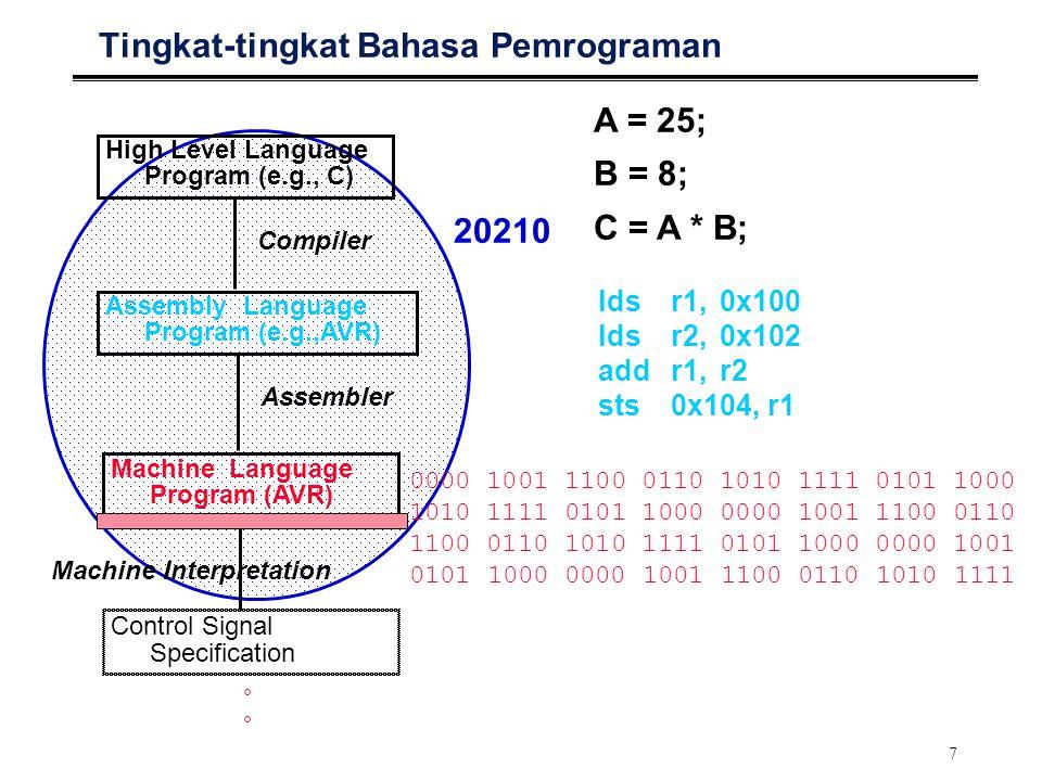 18 Tren Teknologi: Kapasitas Mikroprosesor 2X transistors/Chip Every 1.5 years Called Moore's Law Alpha 21264: 15 million Pentium Pro: 5.5 million PowerPC 620: 6.9 million Alpha 21164: 9.3 million Sparc Ultra: 5.2 million Moore's Law