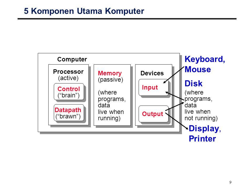 20 Tren Teknologi: Kapasitas Memori (1 Chip DRAM) year size(Megabit) 19800.0625 19830.25 19861 19894 199216 199664 2000256 Now 1.4X/yr, or doubling every 2 years 4000X since 1980