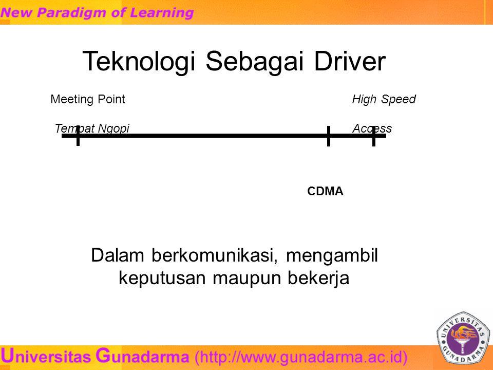 Teknologi Sebagai Driver Meeting Point High Speed Tempat Ngopi Access CDMA Dalam berkomunikasi, mengambil keputusan maupun bekerja