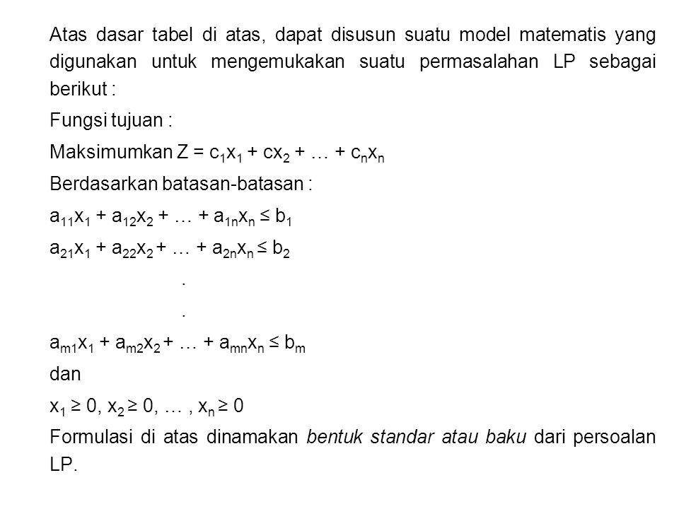Atas dasar tabel di atas, dapat disusun suatu model matematis yang digunakan untuk mengemukakan suatu permasalahan LP sebagai berikut : Fungsi tujuan