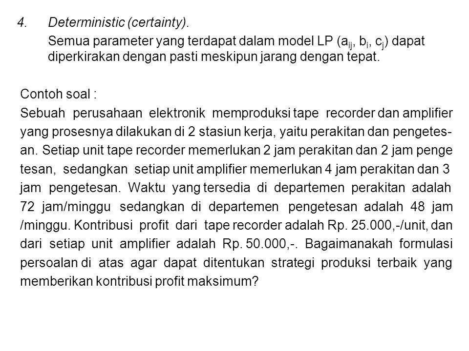4.Deterministic (certainty). Semua parameter yang terdapat dalam model LP (a ij, b i, c j ) dapat diperkirakan dengan pasti meskipun jarang dengan tep