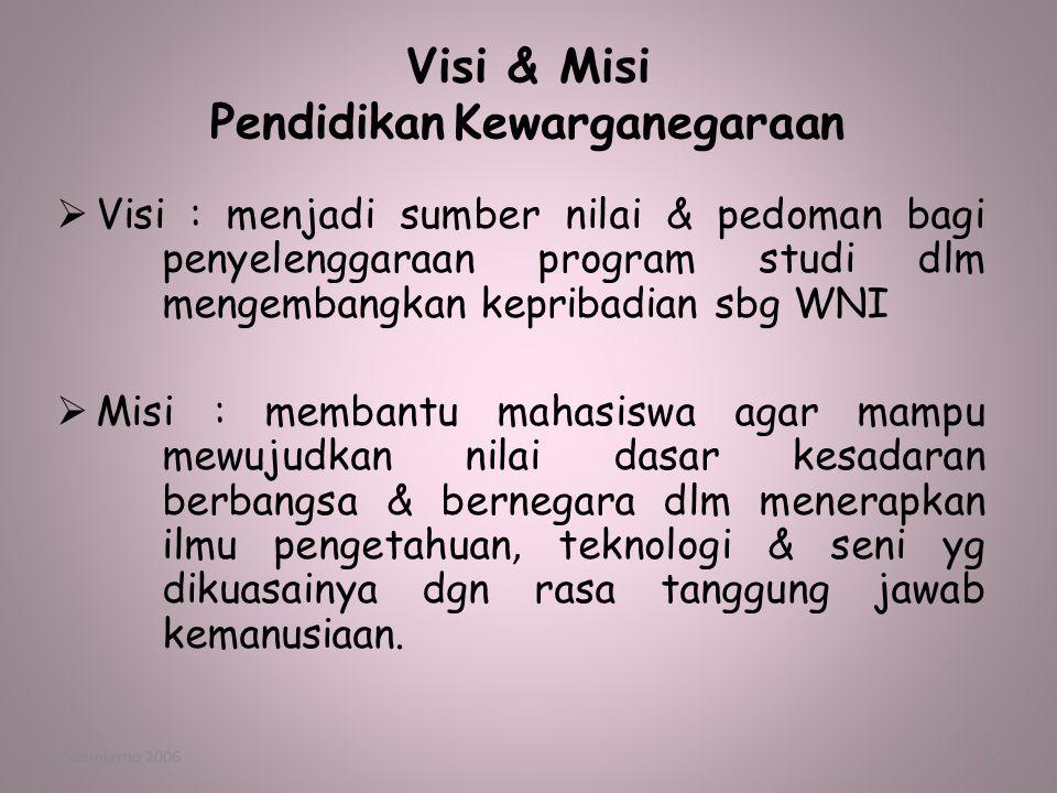 Soemiarno 20065 Keterkaitan Kurikulum Persyaratan Kerja Kurikulum UNESCO Kurikulum Nasional Pengetahuan & Ketrampilan Learning to know MK Keilmuan & K