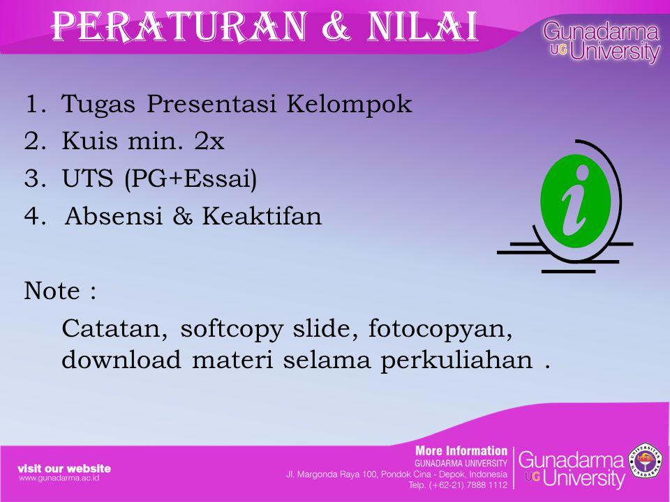 Peraturan & Nilai 1.Tugas Presentasi Kelompok 2.Kuis min.