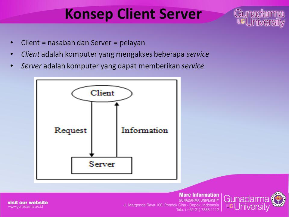 Konsep Client Server Client = nasabah dan Server = pelayan Client adalah komputer yang mengakses beberapa service Server adalah komputer yang dapat memberikan service