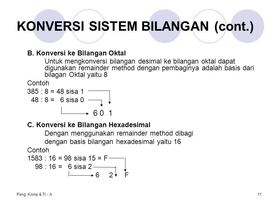 Peng. Komp & TI - A11 KONVERSI SISTEM BILANGAN (cont.) B. Konversi ke Bilangan Oktal Untuk mengkonversi bilangan desimal ke bilangan oktal dapat digun