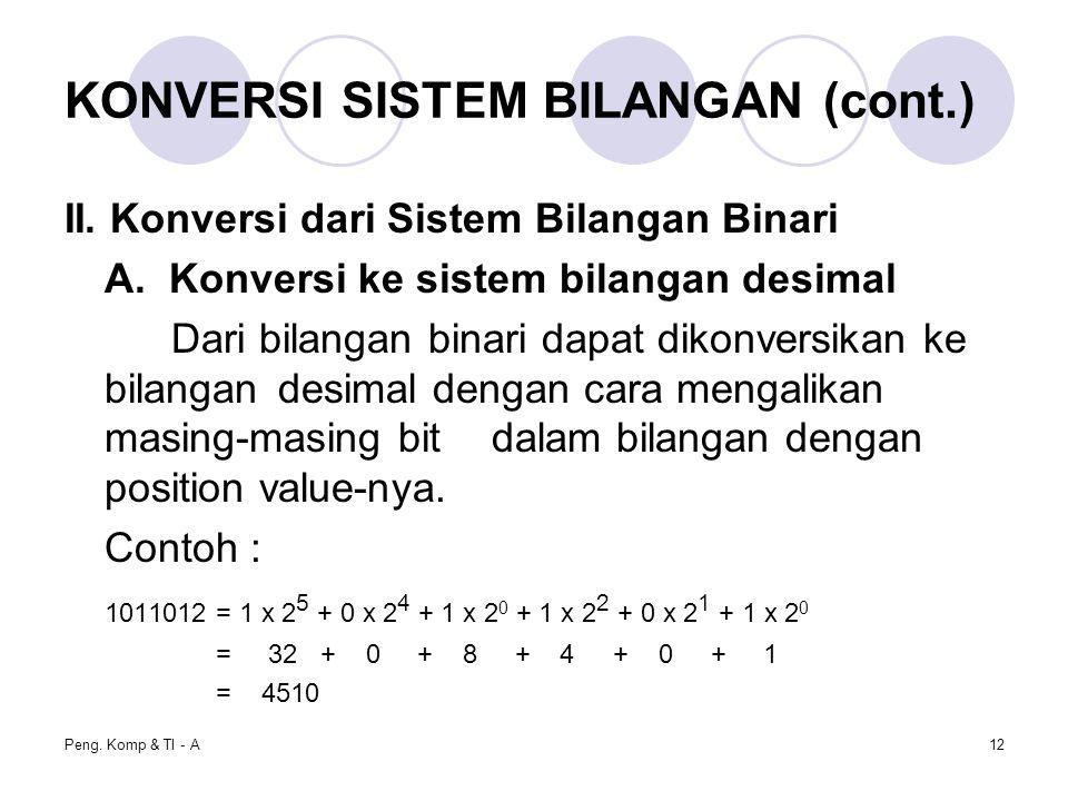 Peng. Komp & TI - A12 KONVERSI SISTEM BILANGAN (cont.) II. Konversi dari Sistem Bilangan Binari A. Konversi ke sistem bilangan desimal Dari bilangan b