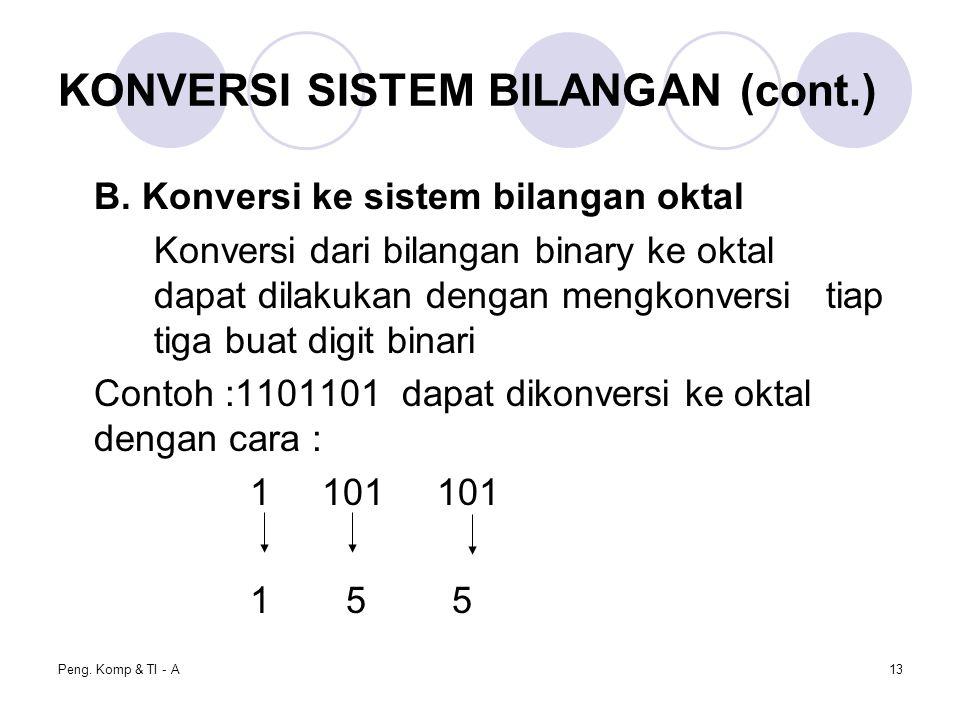 Peng. Komp & TI - A13 KONVERSI SISTEM BILANGAN (cont.) B. Konversi ke sistem bilangan oktal Konversi dari bilangan binary ke oktal dapat dilakukan den
