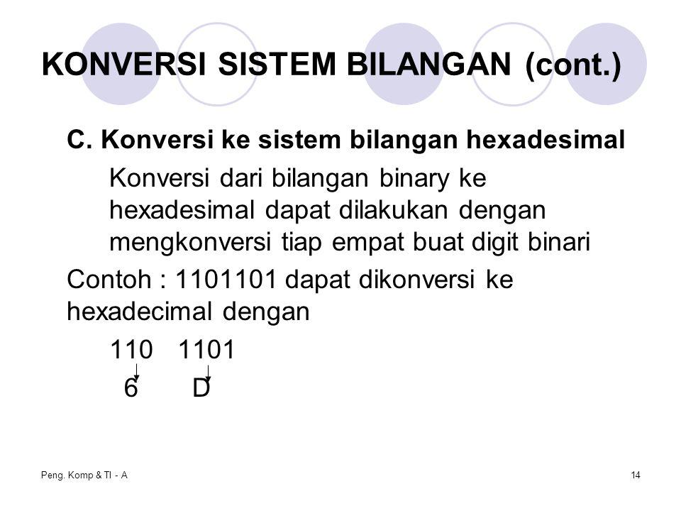 Peng. Komp & TI - A14 KONVERSI SISTEM BILANGAN (cont.) C. Konversi ke sistem bilangan hexadesimal Konversi dari bilangan binary ke hexadesimal dapat d