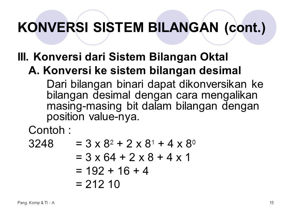 Peng. Komp & TI - A15 KONVERSI SISTEM BILANGAN (cont.) III. Konversi dari Sistem Bilangan Oktal A. Konversi ke sistem bilangan desimal Dari bilangan b