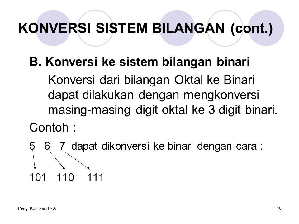 Peng. Komp & TI - A16 KONVERSI SISTEM BILANGAN (cont.) B. Konversi ke sistem bilangan binari Konversi dari bilangan Oktal ke Binari dapat dilakukan de