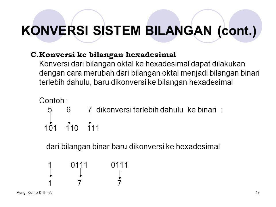 Peng. Komp & TI - A17 C.Konversi ke bilangan hexadesimal Konversi dari bilangan oktal ke hexadesimal dapat dilakukan dengan cara merubah dari bilangan