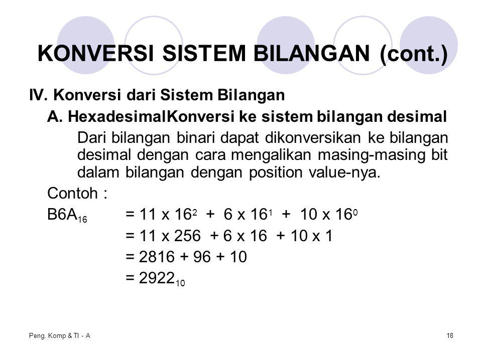 Peng. Komp & TI - A18 IV. Konversi dari Sistem Bilangan A. HexadesimalKonversi ke sistem bilangan desimal Dari bilangan binari dapat dikonversikan ke