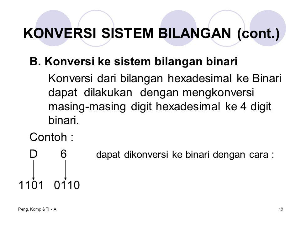 Peng. Komp & TI - A19 B. Konversi ke sistem bilangan binari Konversi dari bilangan hexadesimal ke Binari dapat dilakukan dengan mengkonversi masing-ma