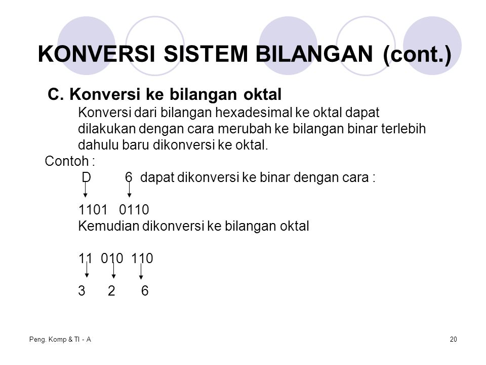 Peng. Komp & TI - A20 C. Konversi ke bilangan oktal Konversi dari bilangan hexadesimal ke oktal dapat dilakukan dengan cara merubah ke bilangan binar