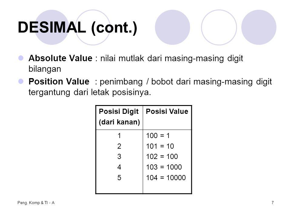Peng. Komp & TI - A7 DESIMAL (cont.) Absolute Value : nilai mutlak dari masing-masing digit bilangan Position Value : penimbang / bobot dari masing-ma