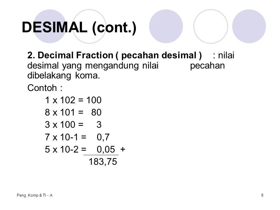 Peng. Komp & TI - A8 2. Decimal Fraction ( pecahan desimal ) : nilai desimal yang mengandung nilai pecahan dibelakang koma. Contoh : 1 x 102 = 100 8 x