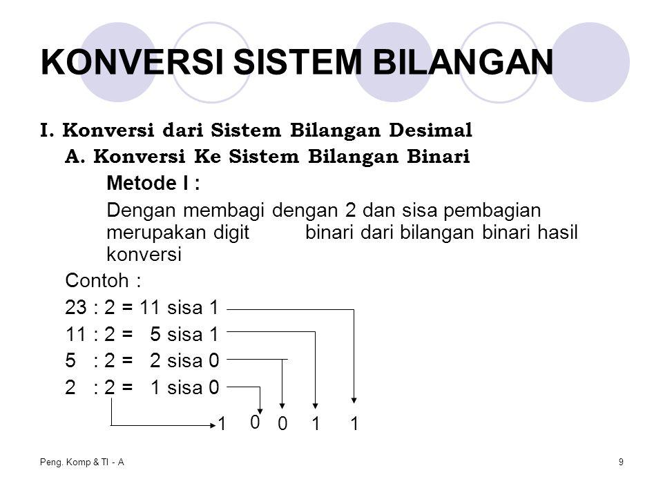 Peng. Komp & TI - A9 KONVERSI SISTEM BILANGAN I. Konversi dari Sistem Bilangan Desimal A. Konversi Ke Sistem Bilangan Binari Metode I : Dengan membagi