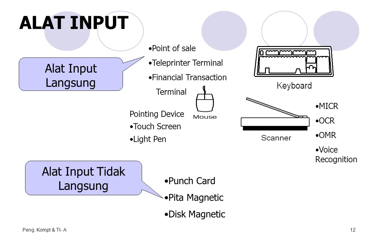 Peng. Kompt & TI- A12 ALAT INPUT Alat Input Langsung Alat Input Tidak Langsung Punch Card Pita Magnetic Disk Magnetic Pointing Device Touch Screen Lig