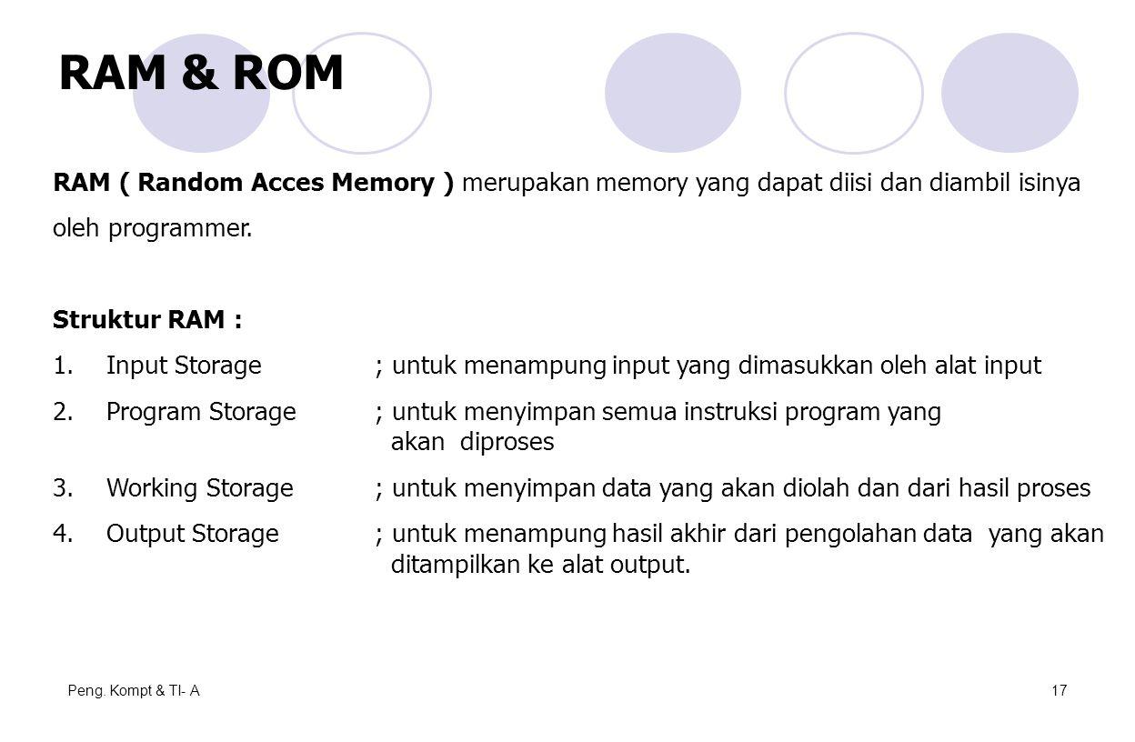 Peng. Kompt & TI- A17 RAM ( Random Acces Memory ) merupakan memory yang dapat diisi dan diambil isinya oleh programmer. Struktur RAM : 1.Input Storage