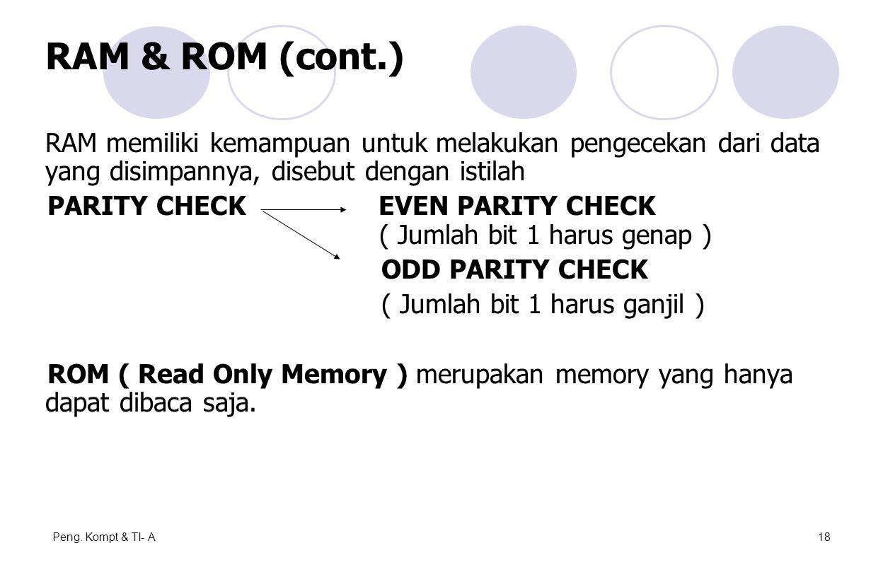 Peng. Kompt & TI- A18 RAM memiliki kemampuan untuk melakukan pengecekan dari data yang disimpannya, disebut dengan istilah PARITY CHECK EVEN PARITY CH