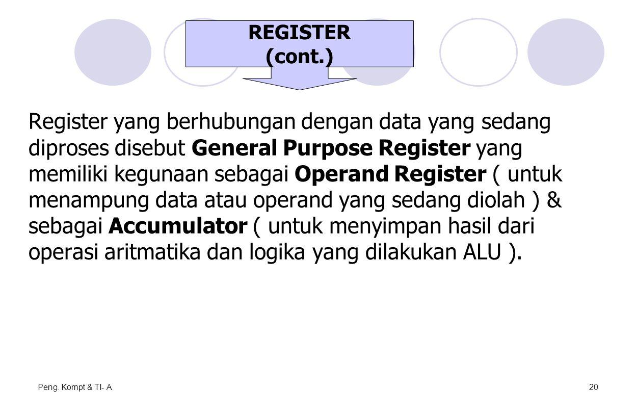 Peng. Kompt & TI- A20 Register yang berhubungan dengan data yang sedang diproses disebut General Purpose Register yang memiliki kegunaan sebagai Opera