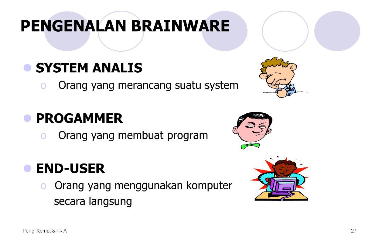 Peng. Kompt & TI- A27 SYSTEM ANALIS oOrang yang merancang suatu system PROGAMMER oOrang yang membuat program END-USER o Orang yang menggunakan kompute