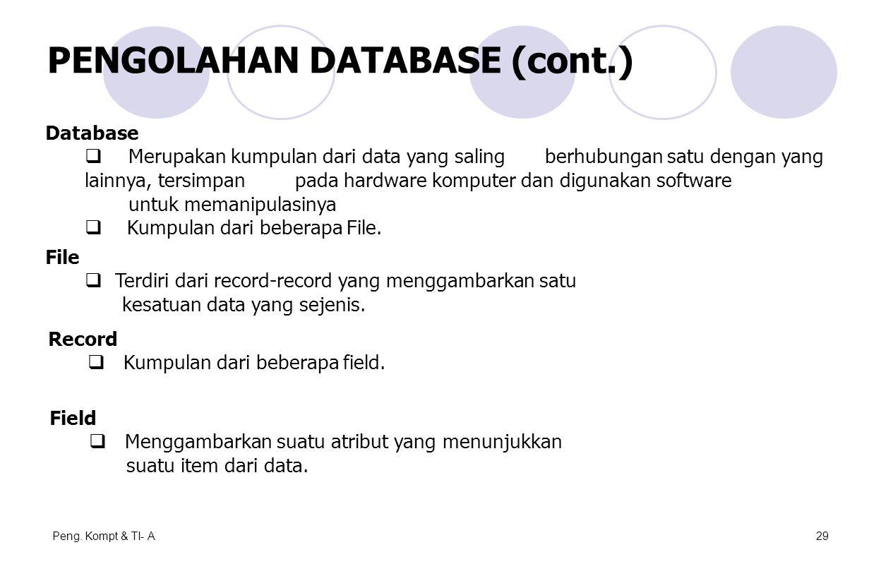 Peng. Kompt & TI- A29 Database  Merupakan kumpulan dari data yang saling berhubungan satu dengan yang lainnya, tersimpan pada hardware komputer dan d