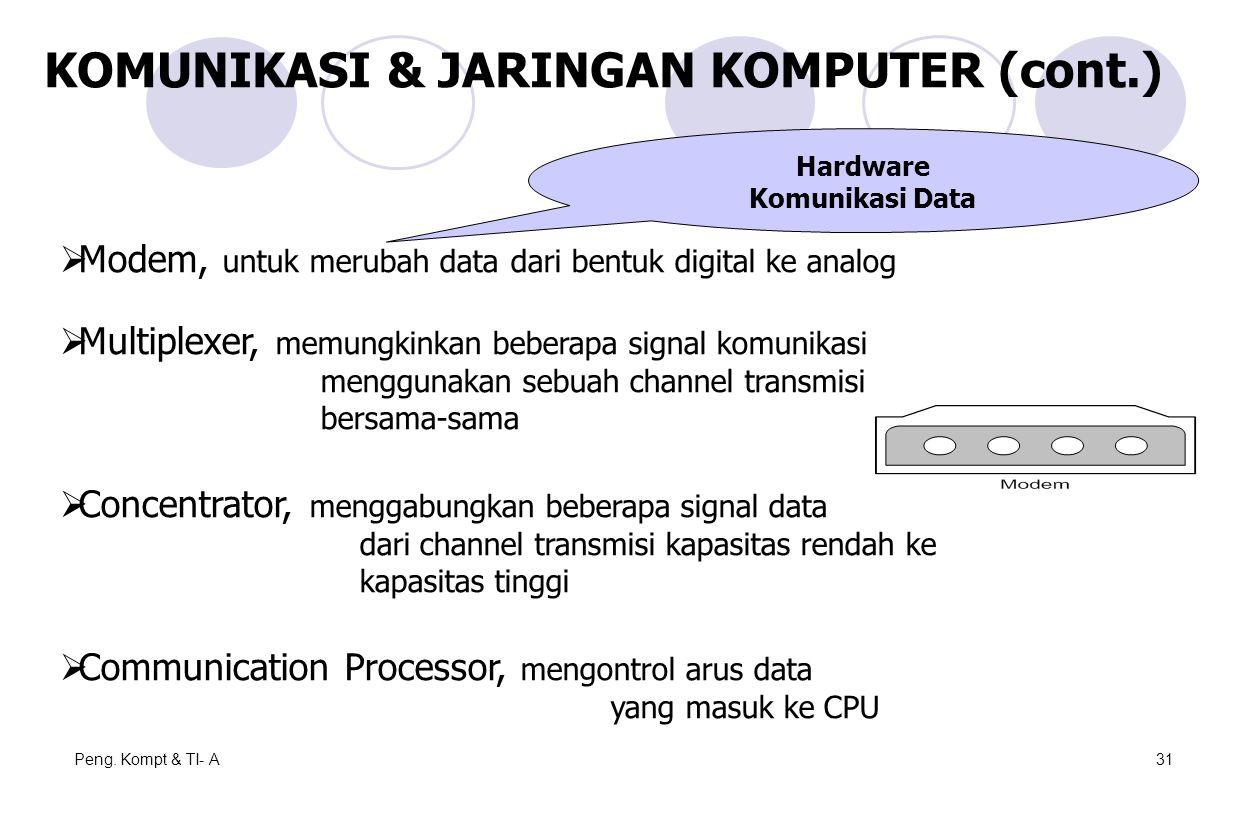 Peng. Kompt & TI- A31 Hardware Komunikasi Data  Modem, untuk merubah data dari bentuk digital ke analog  Multiplexer, memungkinkan beberapa signal k