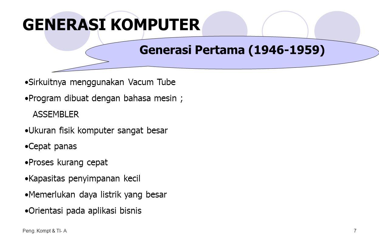 Peng. Kompt & TI- A7 GENERASI KOMPUTER Generasi Pertama (1946-1959) Sirkuitnya menggunakan Vacum Tube Program dibuat dengan bahasa mesin ; ASSEMBLER U