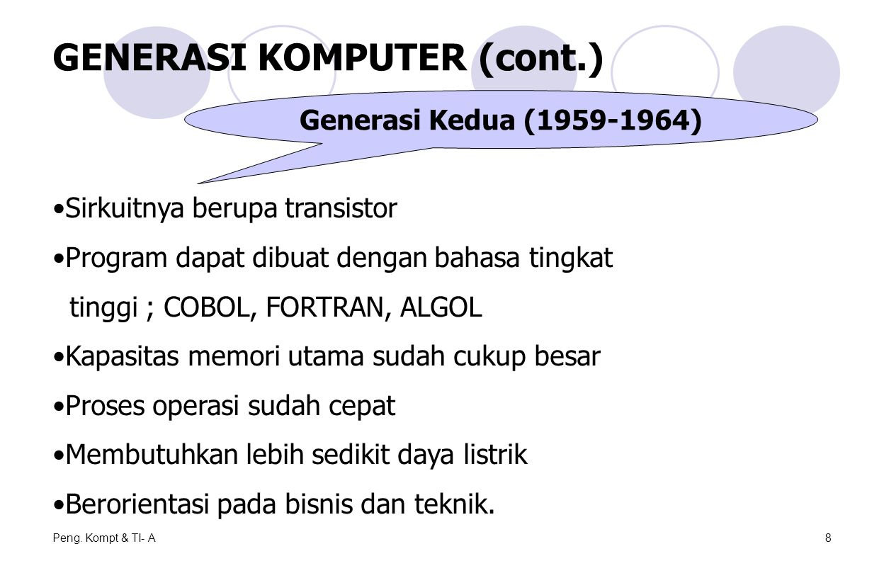 Peng. Kompt & TI- A8 Generasi Kedua (1959-1964) Sirkuitnya berupa transistor Program dapat dibuat dengan bahasa tingkat tinggi ; COBOL, FORTRAN, ALGOL