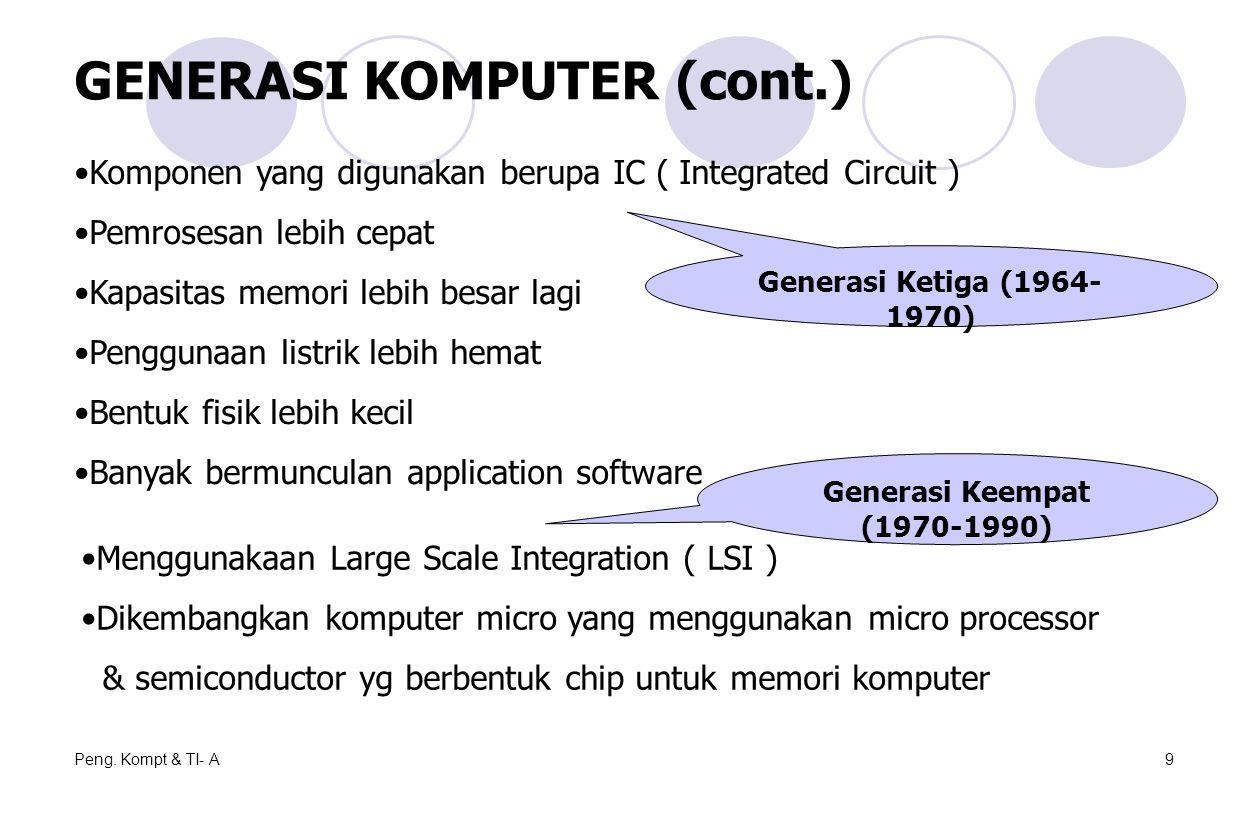 Peng. Kompt & TI- A9 Generasi Ketiga (1964- 1970) Komponen yang digunakan berupa IC ( Integrated Circuit ) Pemrosesan lebih cepat Kapasitas memori leb