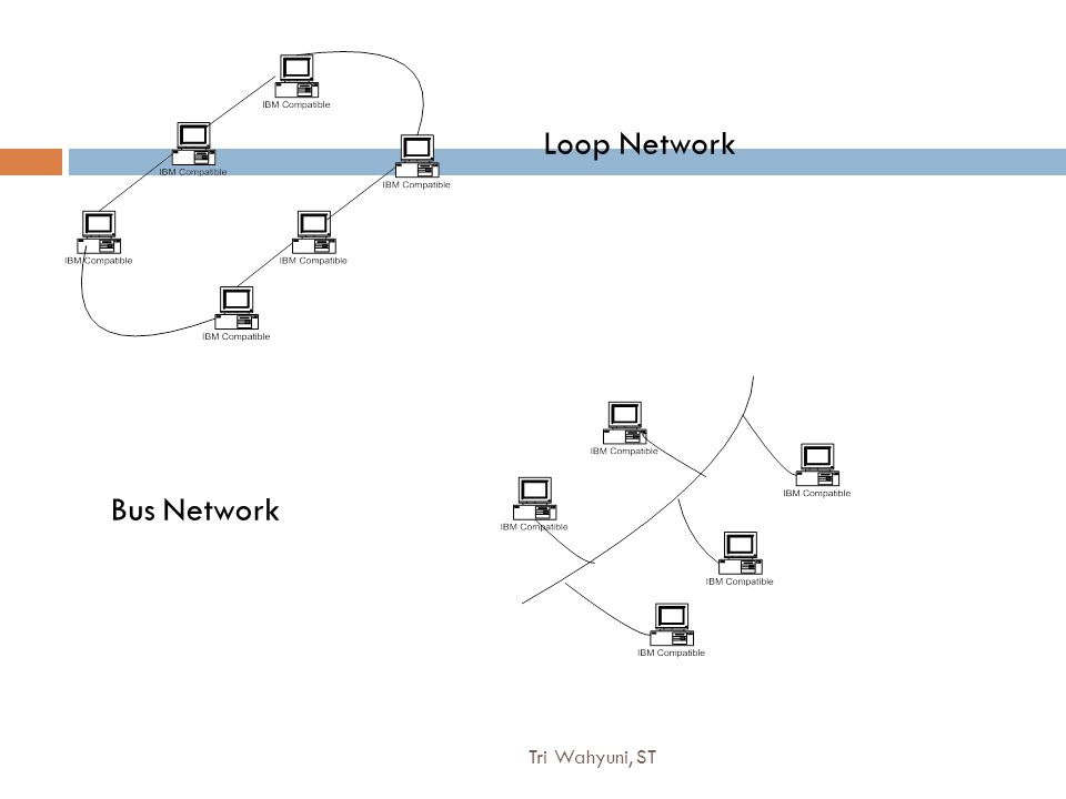 Tri Wahyuni, ST10 Loop Network Bus Network