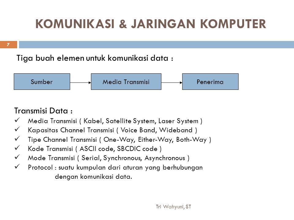 Tri Wahyuni, ST 7 KOMUNIKASI & JARINGAN KOMPUTER SumberPenerimaMedia Transmisi Tiga buah elemen untuk komunikasi data : Transmisi Data : Media Transmi
